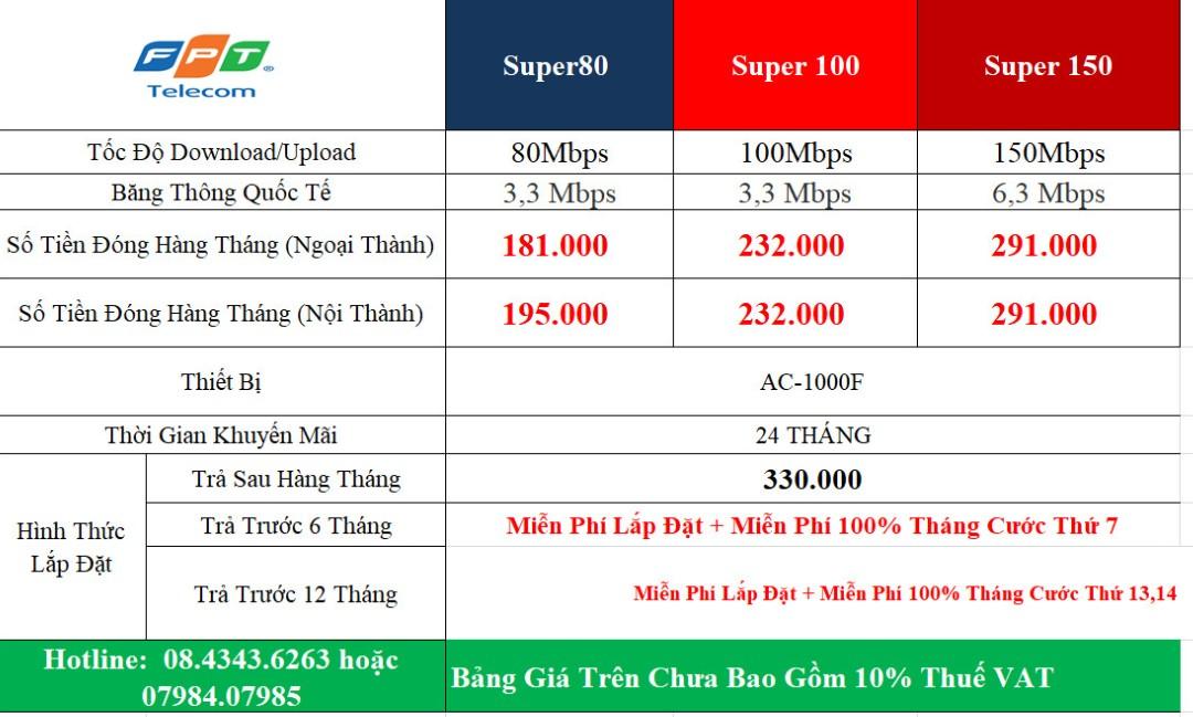 Bảng Giá Lắp Đặt Internet FPT Hộ Gia Đình